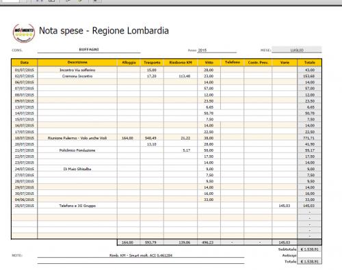 Nota Spese 07.15