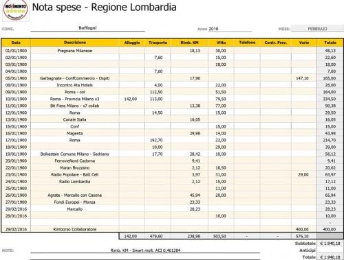 Nota-spese-Buffagni-02.16