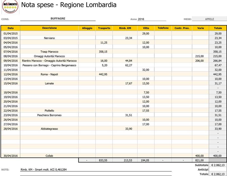 Nota-spese-Buffagni-04.16