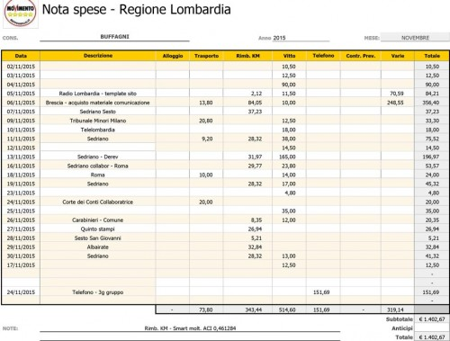 Nota-spese-Buffagni-11.15