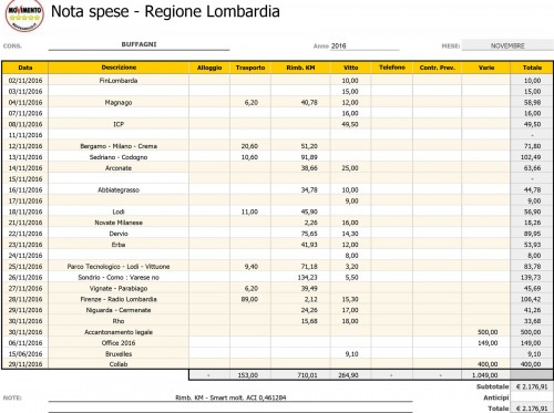 Nota-spese-Buffagni-11